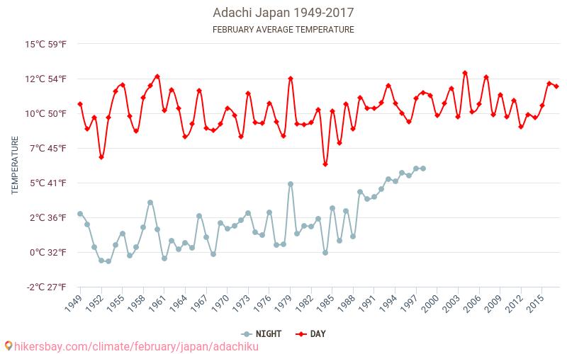 足立 区 の 天気 東京都足立区の雨・雨雲の動き/東京都足立区雨雲レーダー