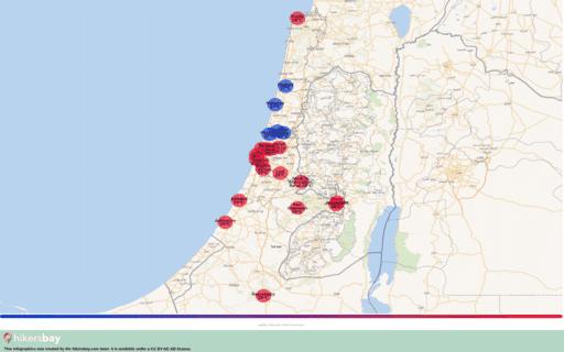 Tempo em Israel em Outubro 2020. Guia de viagens e conselhos. Ler uma descrição geral do clima. hikersbay.com