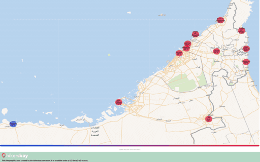 Været i De forente arabiske emirater i Oktober 2020. Reiseguide og råd. Les en oversikt over klimaet. hikersbay.com