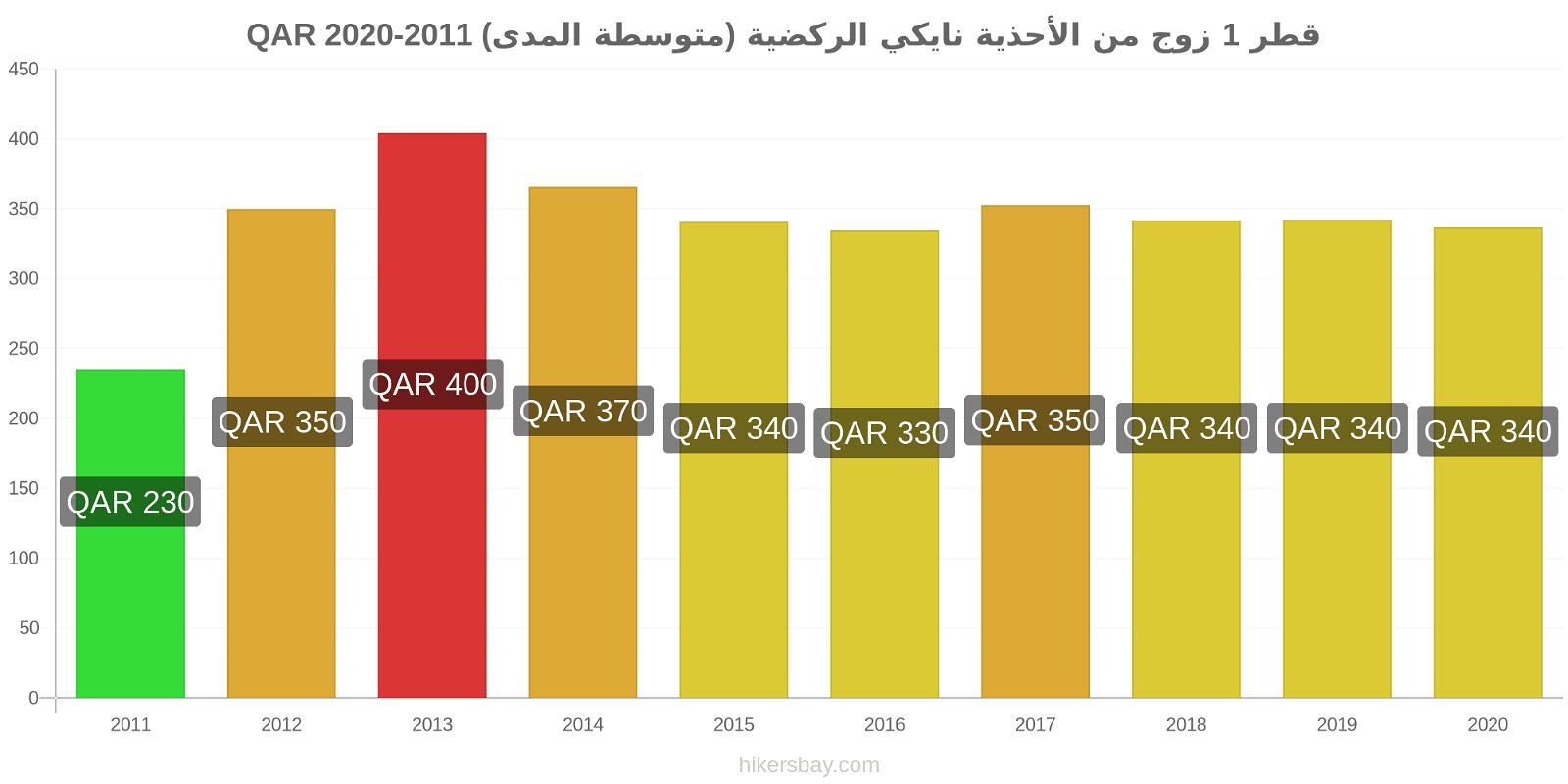 قطر تغيرات السعر 1 زوج من الأحذية نايكي الركضية (متوسطة المدى) hikersbay.com