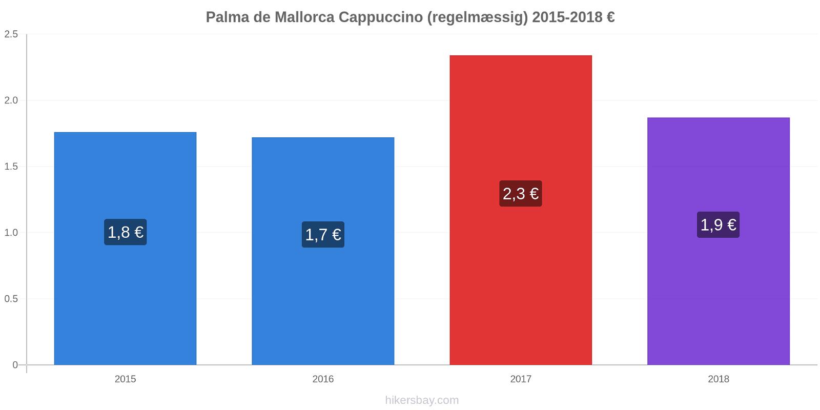 Palma de Mallorca prisændringer Cappuccino (regelmæssig) hikersbay.com