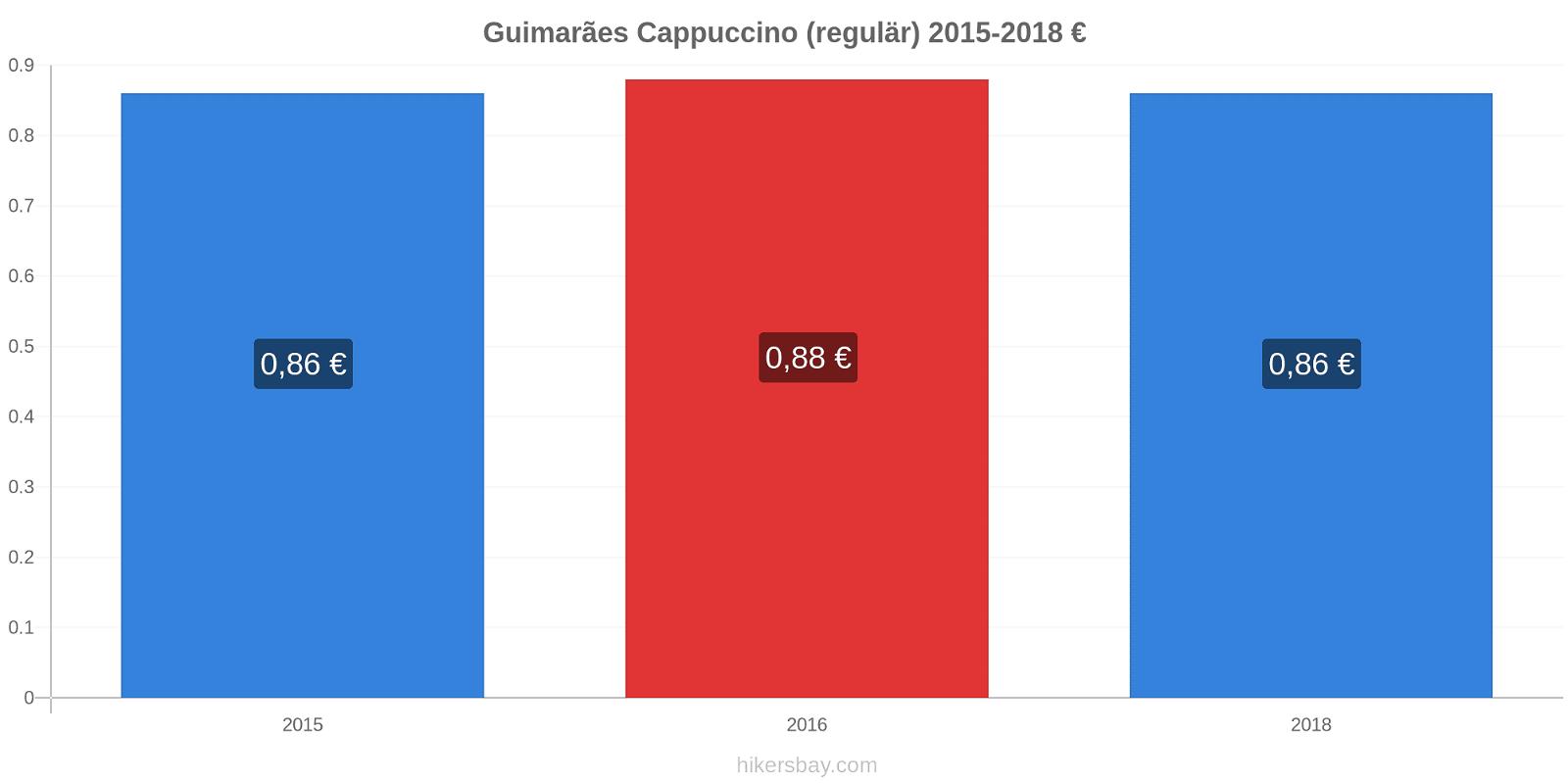 Guimarães Preisänderungen Cappuccino (regulär) hikersbay.com