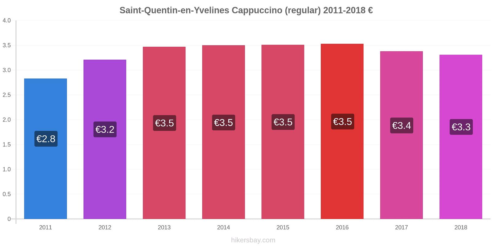 Saint-Quentin-en-Yvelines price changes Cappuccino (regular) hikersbay.com