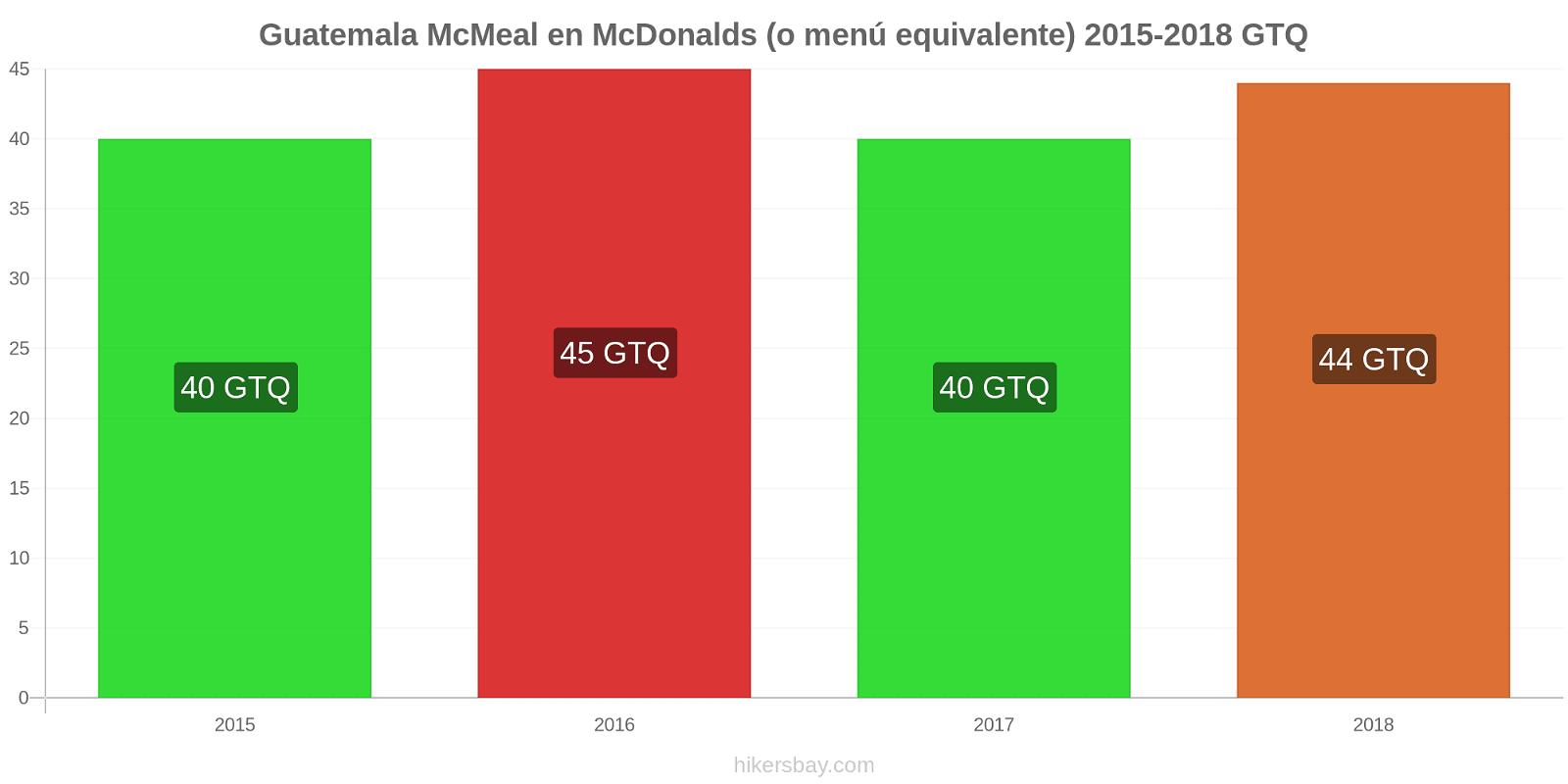 Guatemala cambios de precios McMeal en McDonalds (o menú equivalente) hikersbay.com