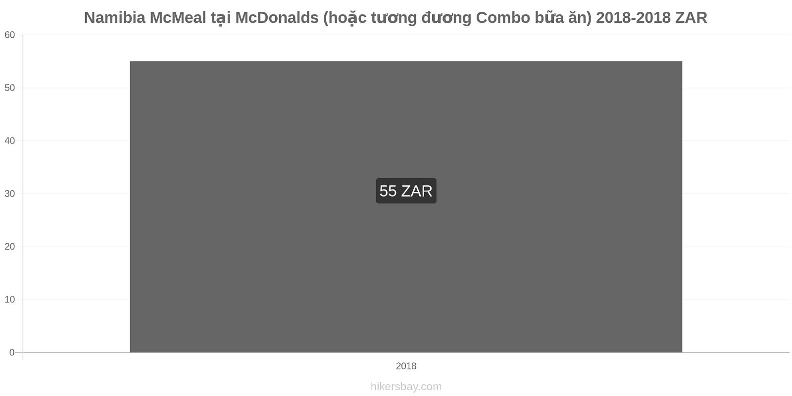 Namibia thay đổi giá McMeal tại McDonalds (hoặc tương đương Combo bữa ăn) hikersbay.com