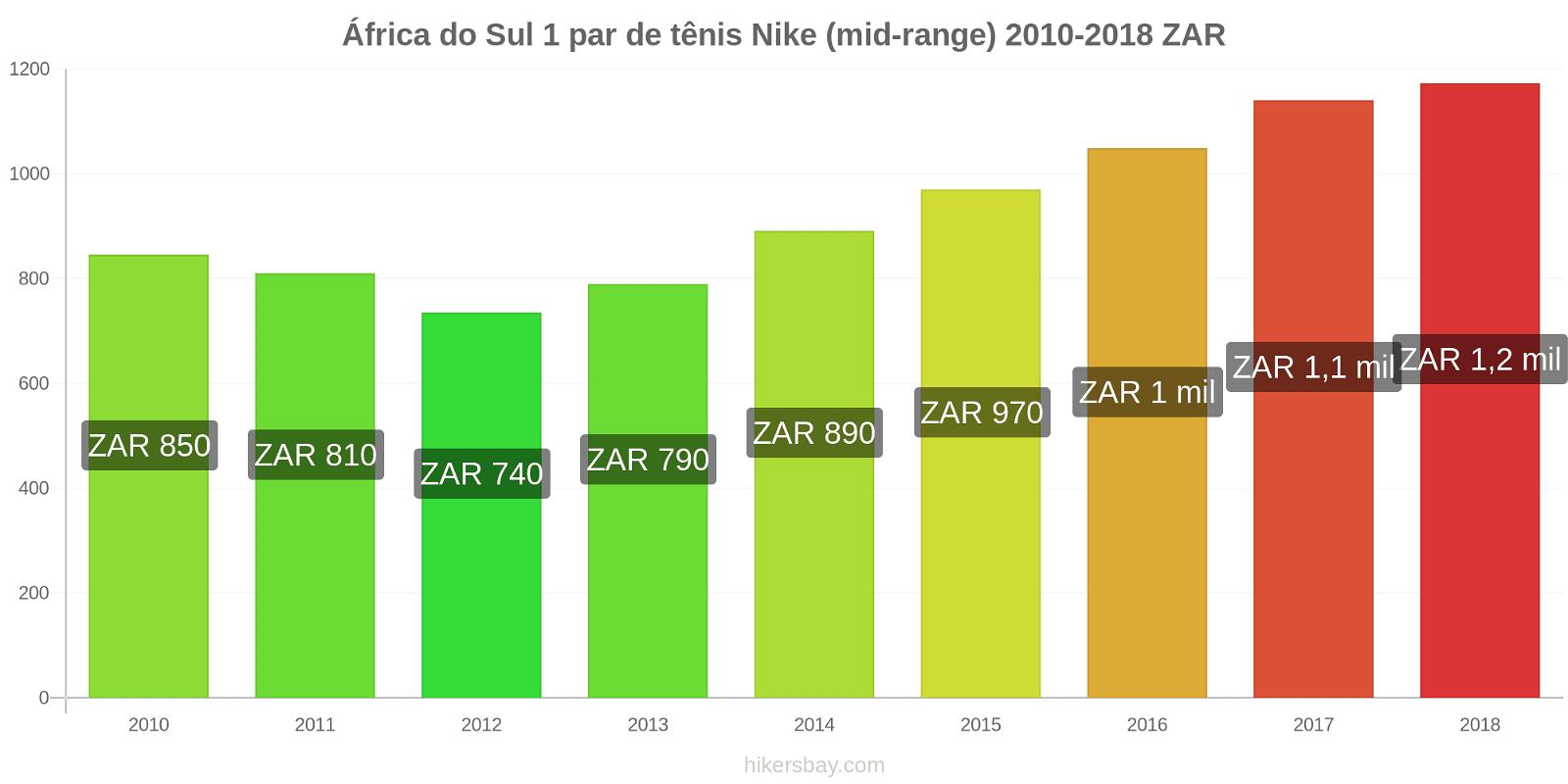 África do Sul variação de preço 1 par de tênis Nike (mid-range) hikersbay.com